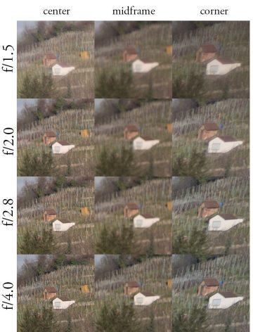 Sharpness_TTArtisan_21mm_1.5-e1580933337283.jpg