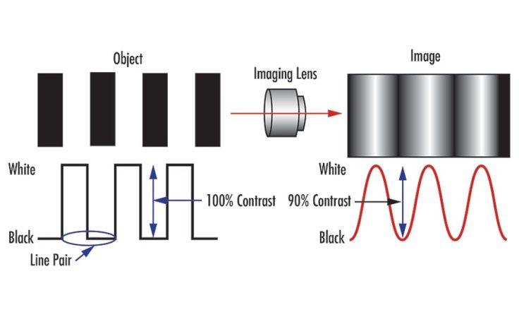 VS0320-FT-Imaging-Fig1FT-contrast