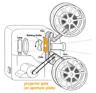 film-projector-aperture-plate