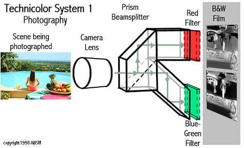 technicolorsystem1a-rr